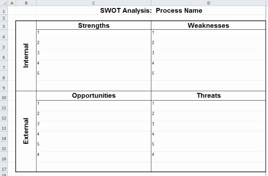 Swot Analysis Template Excel Luxury 5 Swot Analysis Templates Excel Pdf formats