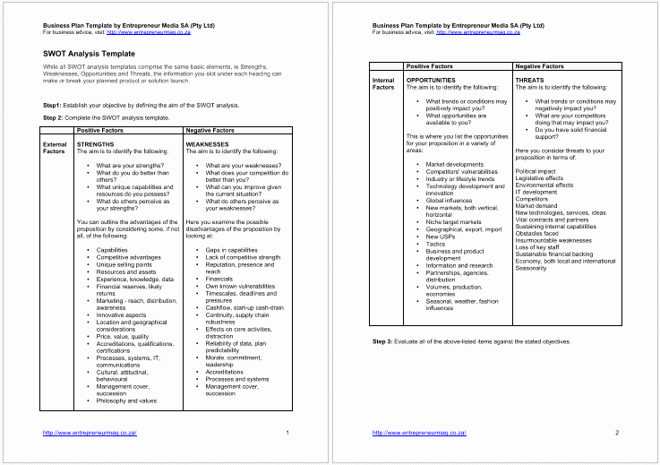 Swot Analysis Template Excel Luxury Business Swot Analysis 5 Examples for Word Excel