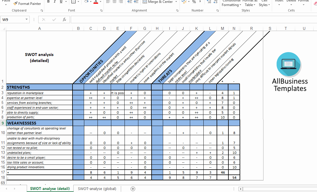 Swot Analysis Template Excel Luxury Swot Analysis Template