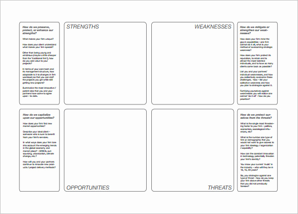 Swot Analysis Template Excel New Swot Analysis Template – 47 Free Word Excel Pdf Ppt