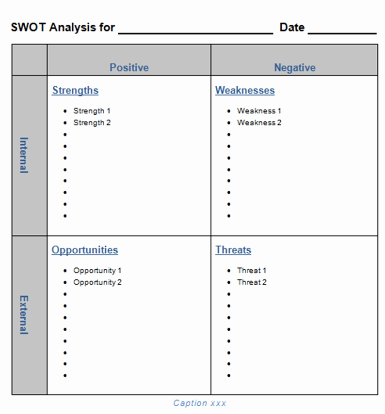 Swot Analysis Template Excel New Swot Analysis Template