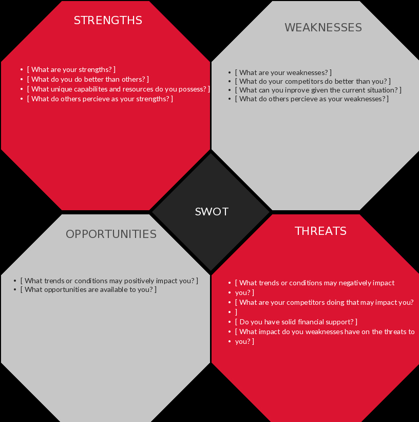 Swot Analysis Template Excel New Swot Analysis Templates