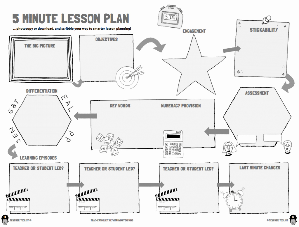Teacher Lesson Plan Template Best Of the 5 Minute Lesson Plan Template