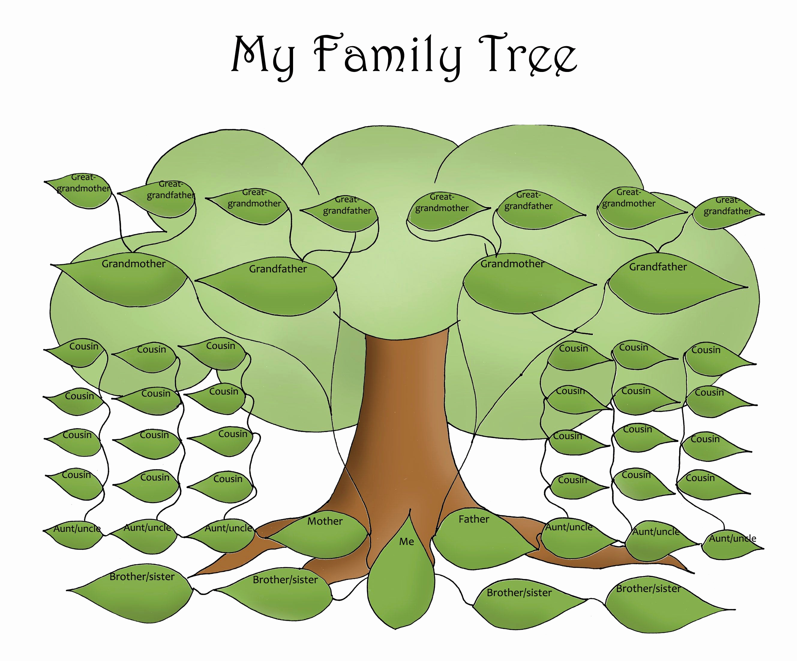 Template for Family Tree Awesome Free Editable Family Tree Template Daily Roabox