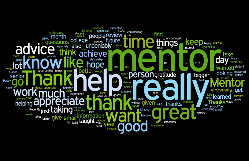 Thank You Note to Mentor Lovely Thank Your Mentor Day