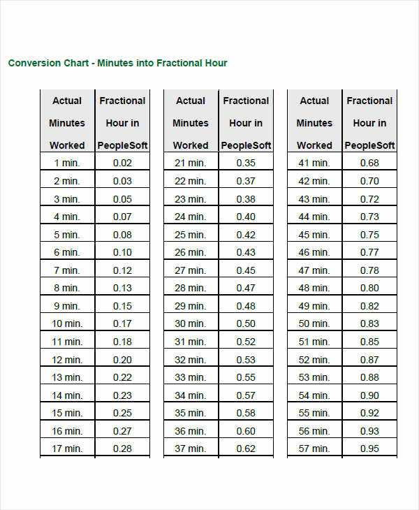Time Clock Conversion Chart Best Of 29 Printable Time Charts