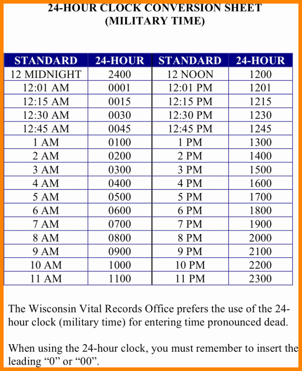 Time Clock Conversion Chart Best Of Time Clock Conversion Table