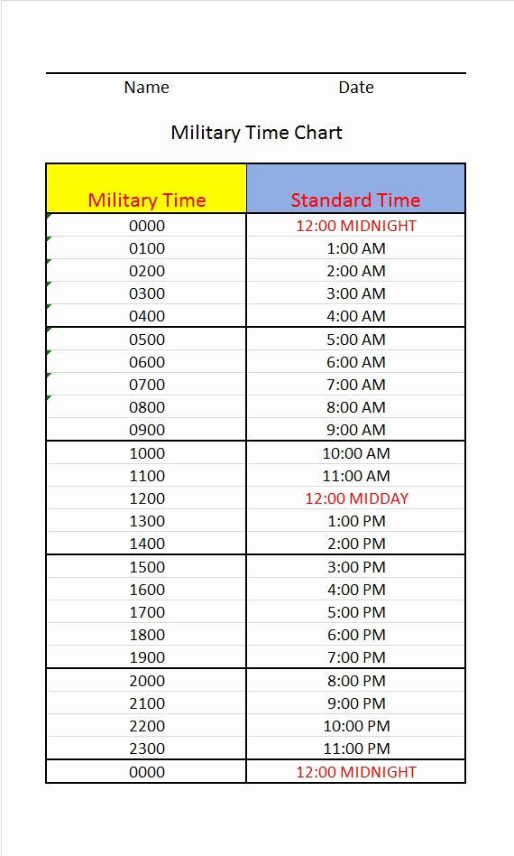 Time Clock Conversion Chart Lovely 30 Printable Military Time Charts Template Lab