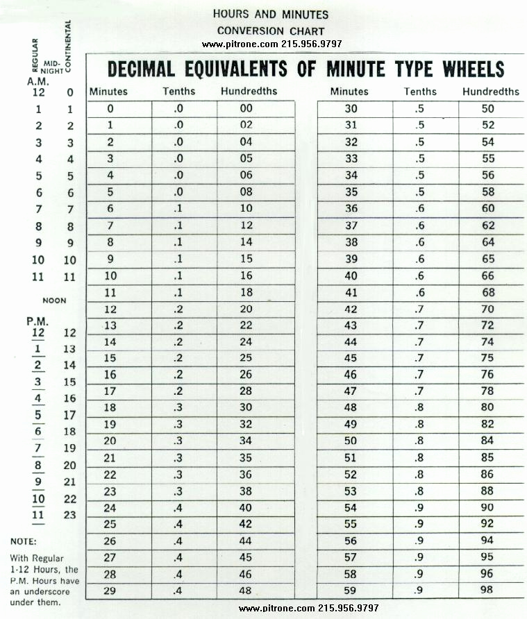 Time Clock Conversion Chart Lovely Pitrone and associates Manuals