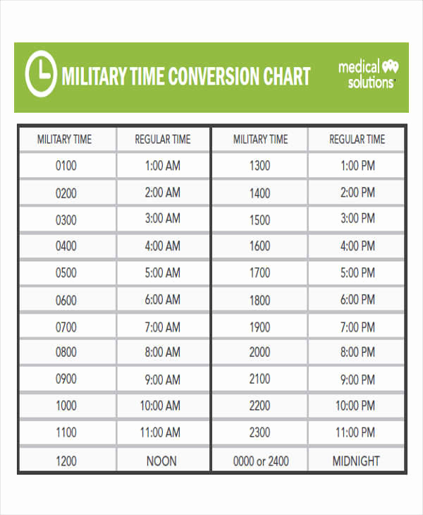 Time Clock Conversion Chart Luxury 34 Time Chart Samples