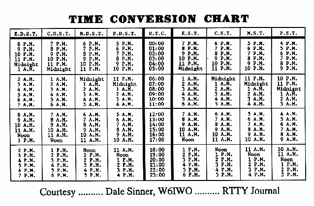 Time Clock Conversion Chart Luxury Time Conversion Chart
