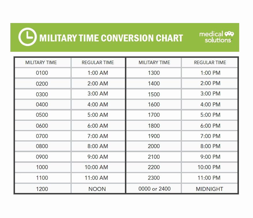 Time Clock Conversion Chart Unique 30 Printable Military Time Charts Template Lab