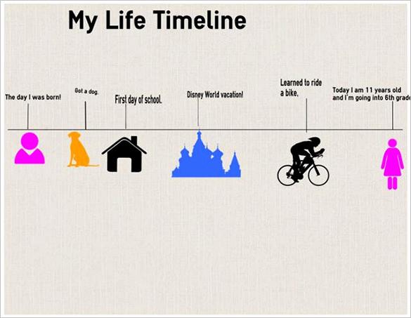 Timeline Templates for Kids Best Of 6 Timeline Templates for Kids Doc Pdf