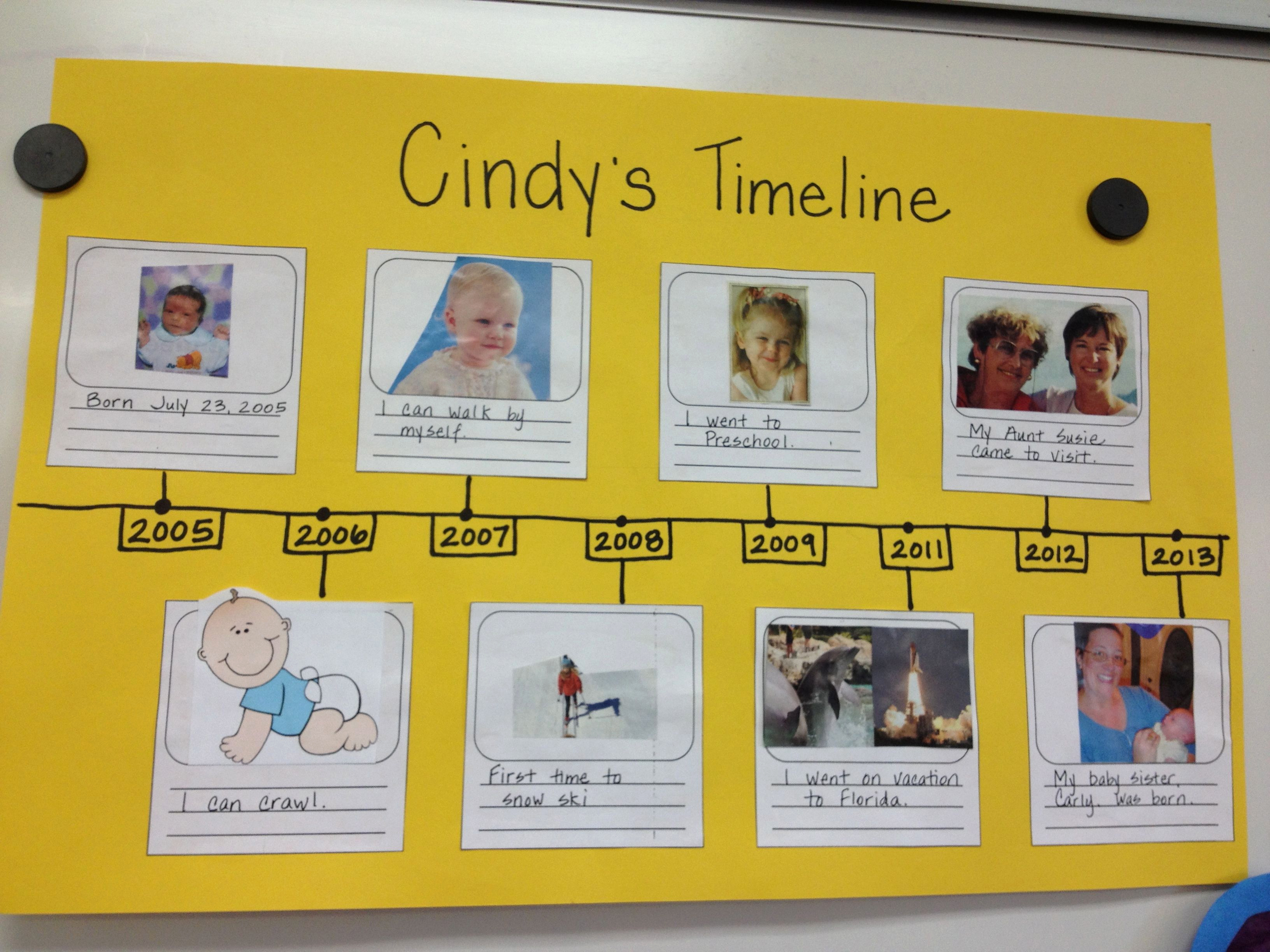 Timeline Templates for Kids Elegant Timeline Project Another Cute Way to Practice Creating