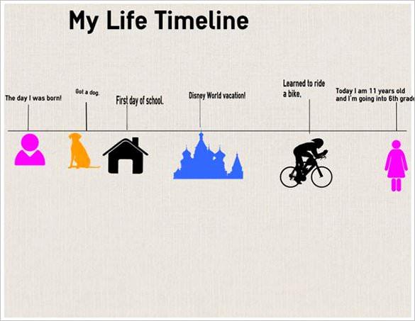 Timeline Templates for Kids Lovely 8 Timeline Templates for Kids Doc Pdf
