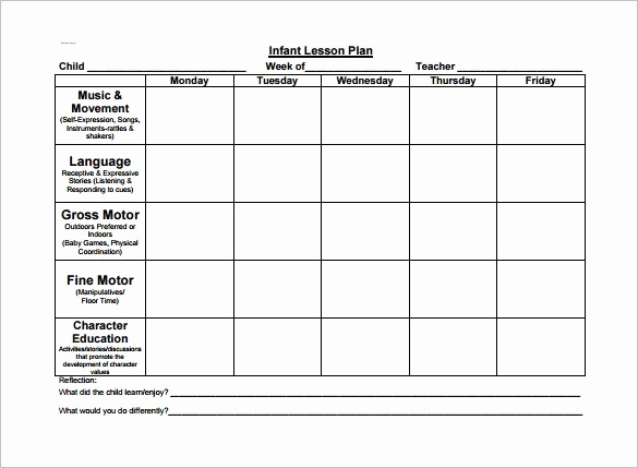 Toddler Lesson Plan Template New Infant Room Lesson Plan Template – toddlers Rooms Early