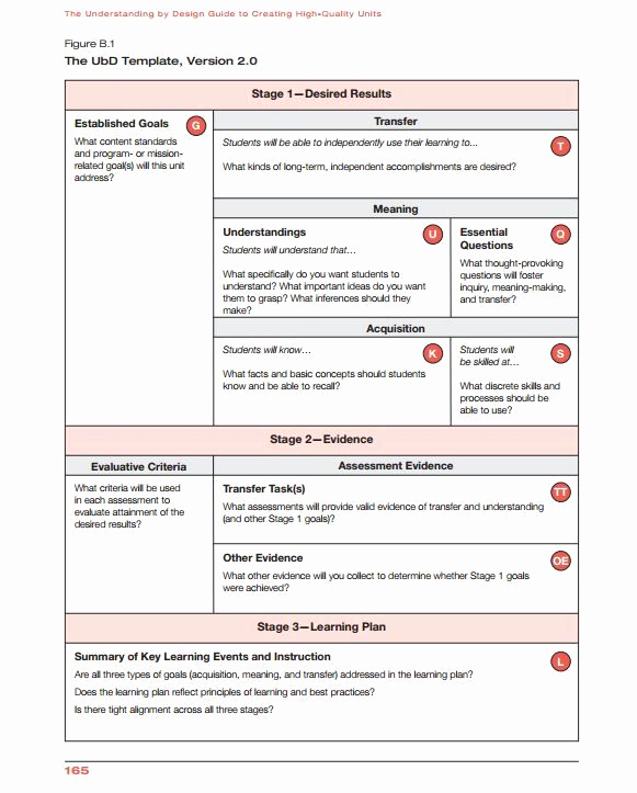 Udl Lesson Plan Template Best Of 1000 Images About Universal Design Learning Udl On