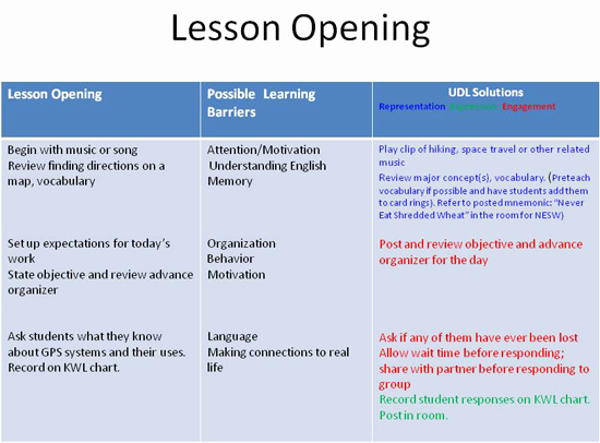 Udl Lesson Plan Template Inspirational Modules Addressing Special Education and Teacher Education