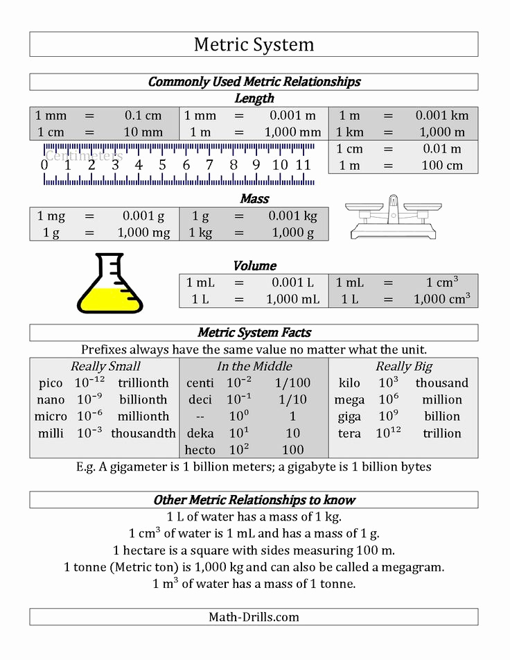 Unit Conversion Worksheet Pdf Unique Best 25 Measurement Worksheets Ideas On Pinterest