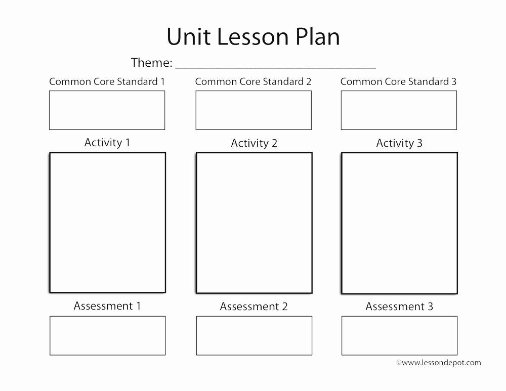 Unit Lesson Plan Template Fresh Mon Core Unit Lesson Plan Template Lesson Depot