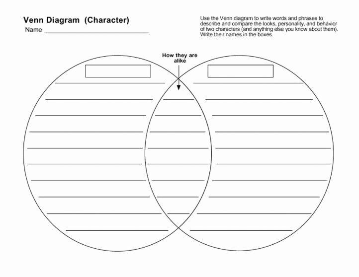 Venn Diagram Template Word Best Of Venn Diagram Template