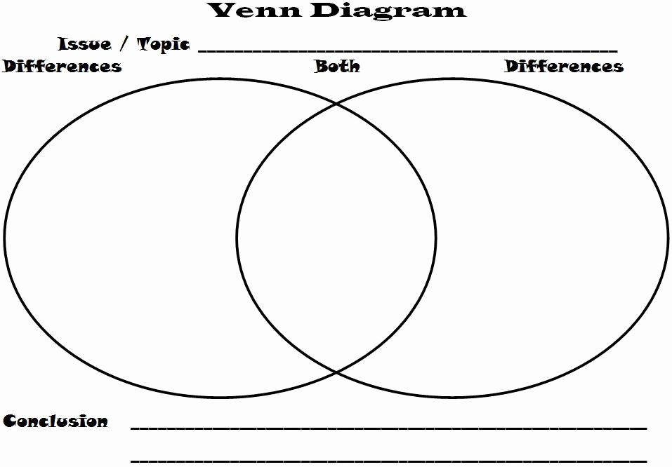 Venn Diagram Template Word Elegant Graphic organizers Margd Teaching Posters