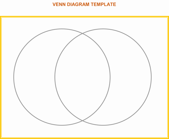 Venn Diagram Template Word Elegant Venn Diagram Template 6 Printable Venn Diagrams