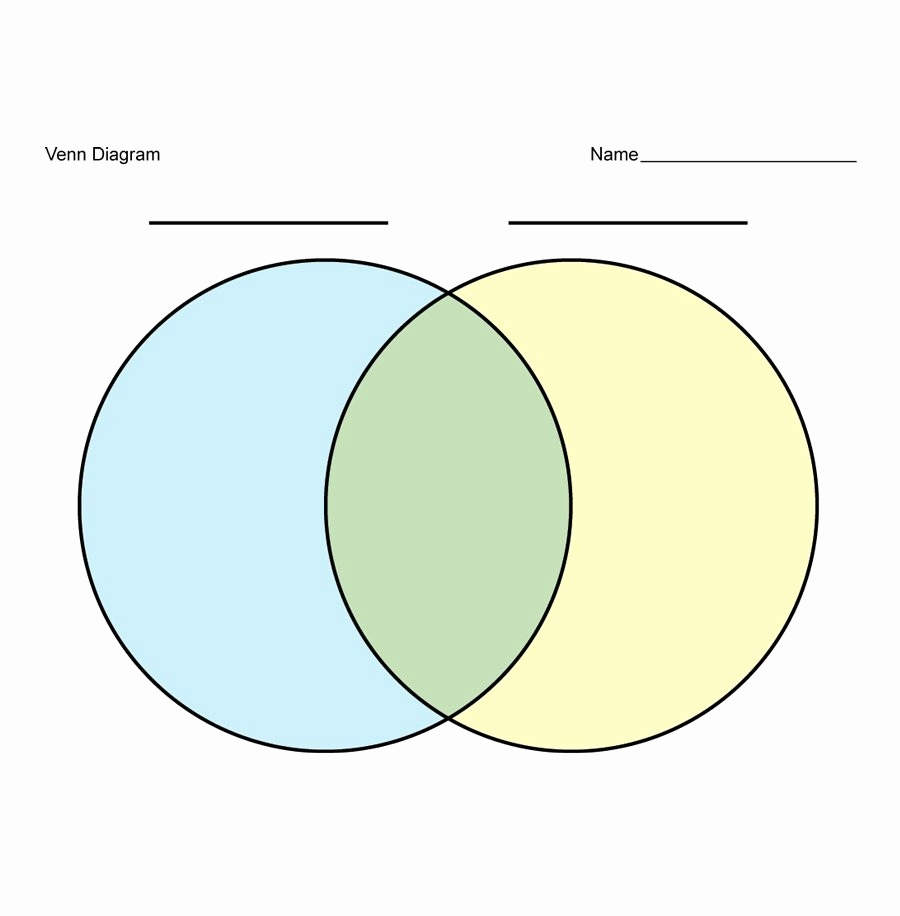 Venn Diagram Template Word Inspirational Blank Venn Diagram Color