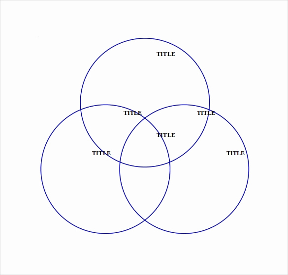 Venn Diagram Template Word Luxury 7 Microsoft Word Venn Diagram Templates
