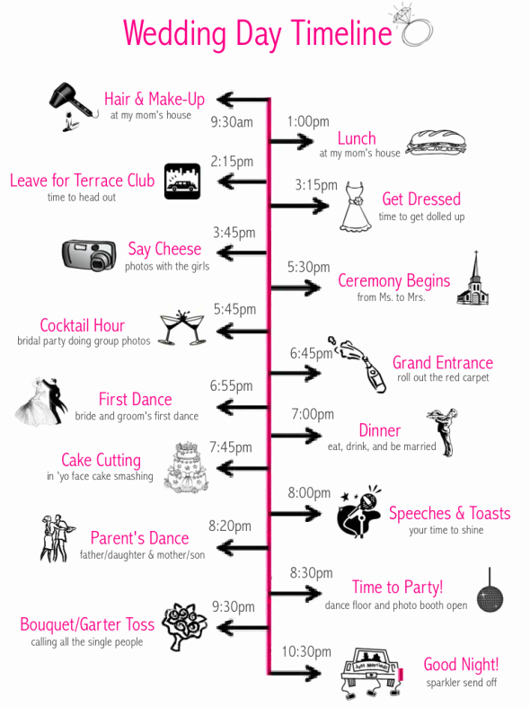 Wedding Planning Timeline Template Beautiful My Wedding Day Timeline
