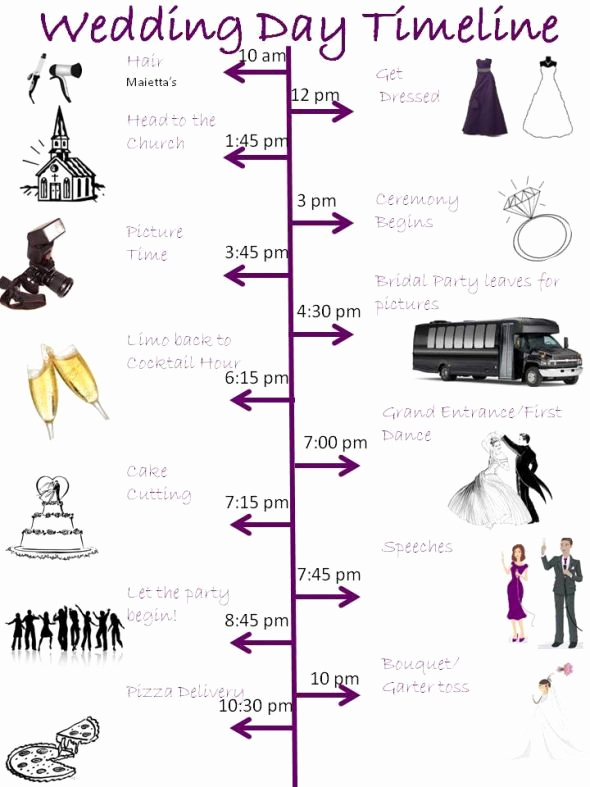 Wedding Planning Timeline Template Best Of Wedding Day Timeline Template