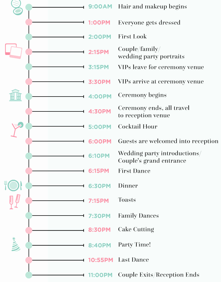 Wedding Planning Timeline Template Inspirational 9 Wedding Day Timeline Rules Every Couple Should Follow