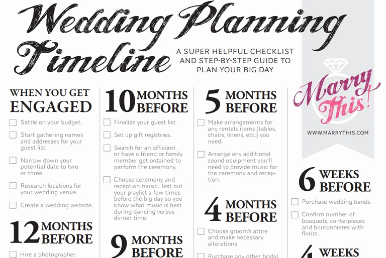 Wedding Planning Timeline Template Luxury 11 Free Printable Checklists for Your Wedding Timeline