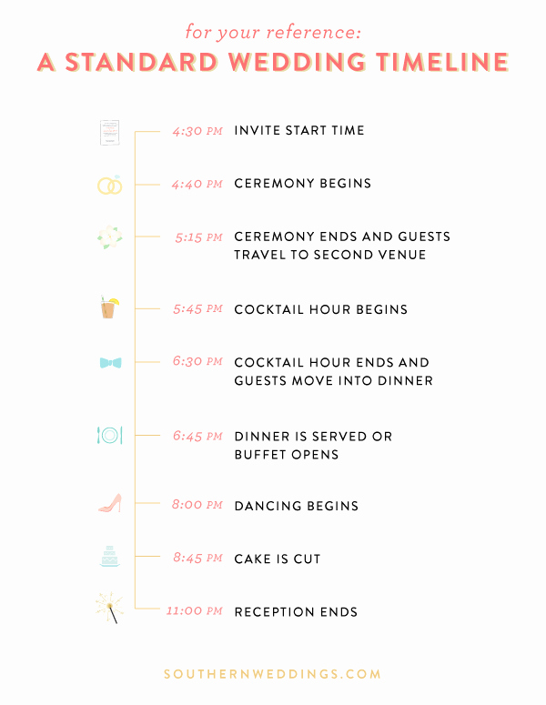 Wedding Reception Timeline Template Unique southernweddings Weddingdaytimeline2