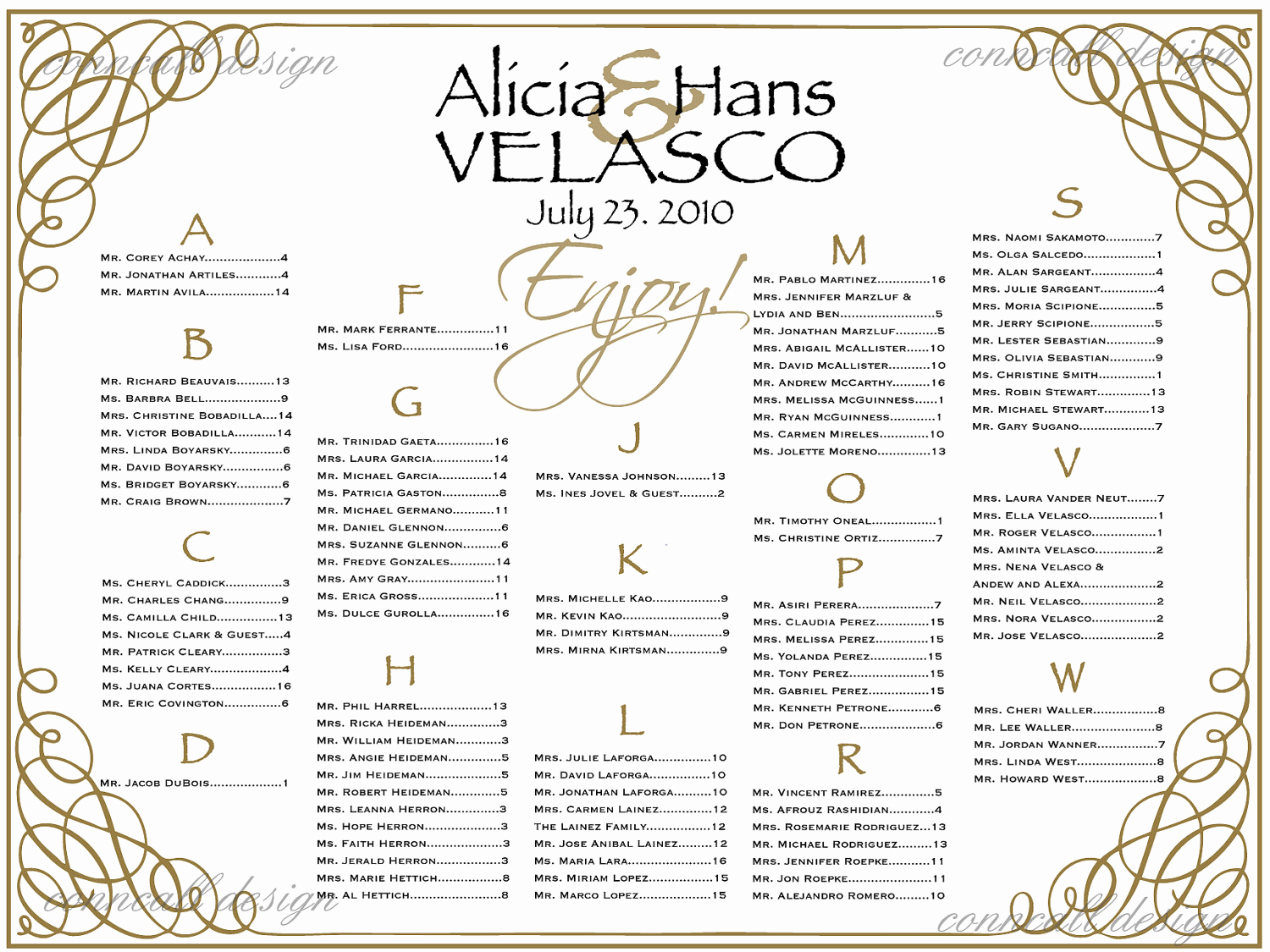 Wedding Seating Chart Poster Elegant Seating Chart Templates for Wedding Reception