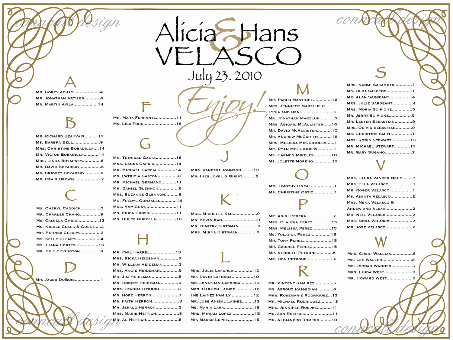 Wedding Seating Chart Poster Template Awesome Unavailable Listing On Etsy