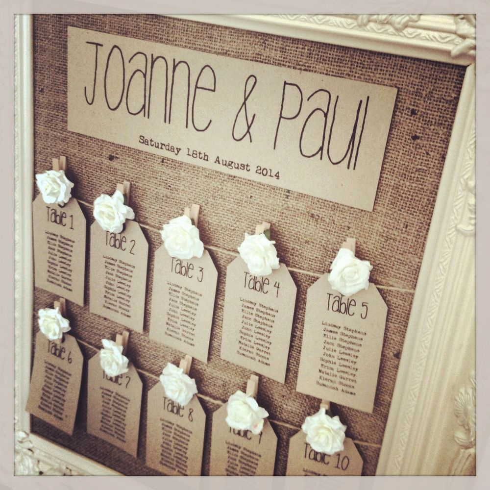 Wedding Table Seating Chart Awesome Finishing touches – Table Plan Inspiration