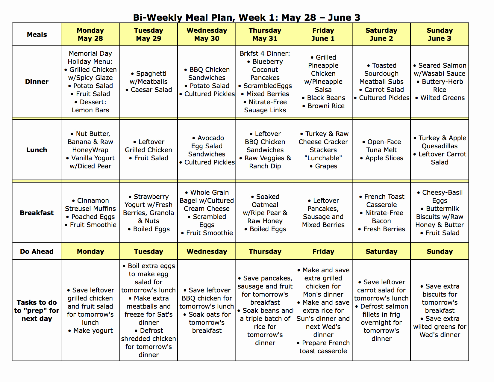 Weekly Dinner Menu Template Best Of Meal Plan Monday May 28 – June 10 the Nourishing Home