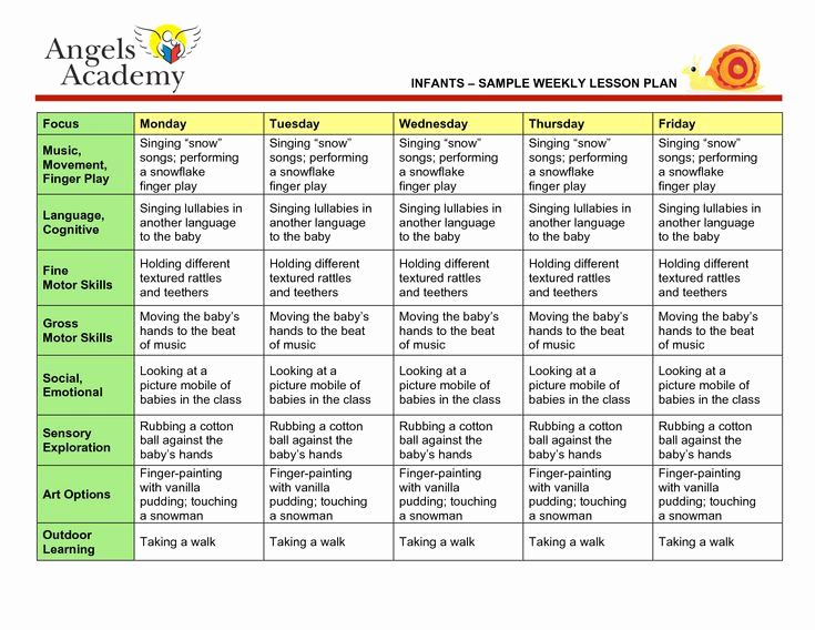 Weekly Lesson Plan for Preschool Unique Lesson Plan Template