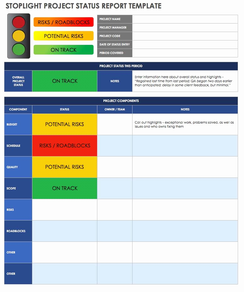 Weekly Status Report Template Inspirational How to Create An Effective Project Status Report