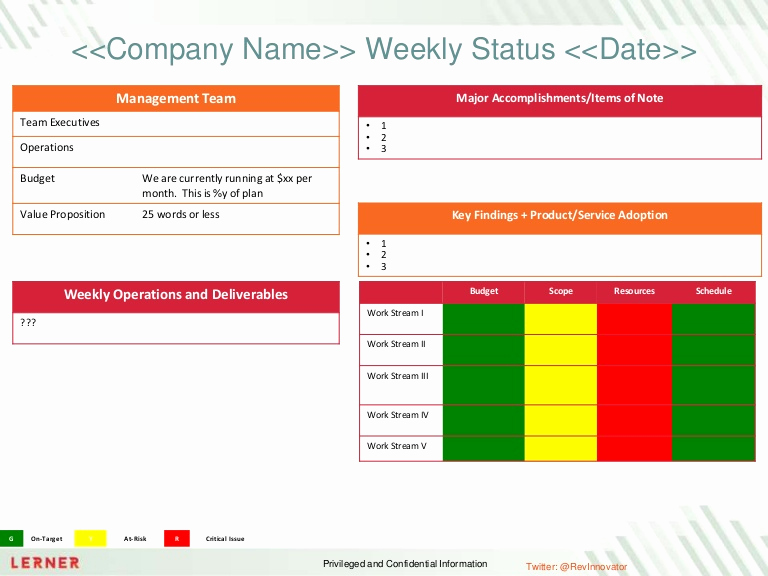 Weekly Status Report Template Lovely Executive Status Report Template