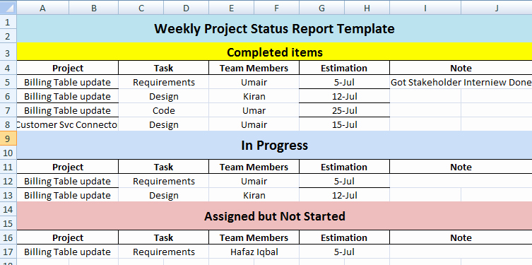 Weekly Status Report Template Unique Weekly Project Status Report Template