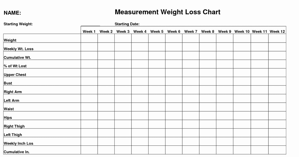 Weight Loss Goal Chart New the New Year S Weight Loss Goal with Visual Management