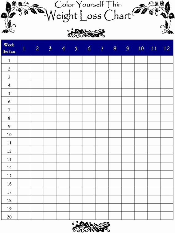 Weight Loss Goal Chart Unique 17 Best Ideas About Weight Loss Chart On Pinterest