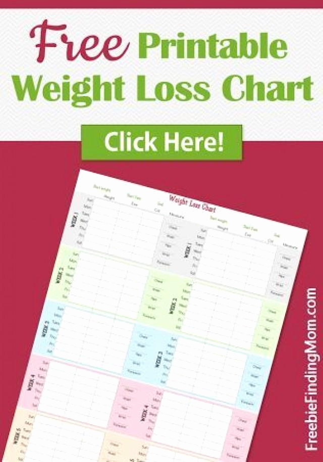 Weight Loss Goal Charts Fresh Family Freebies How to Get Free Stuff Your Birthday