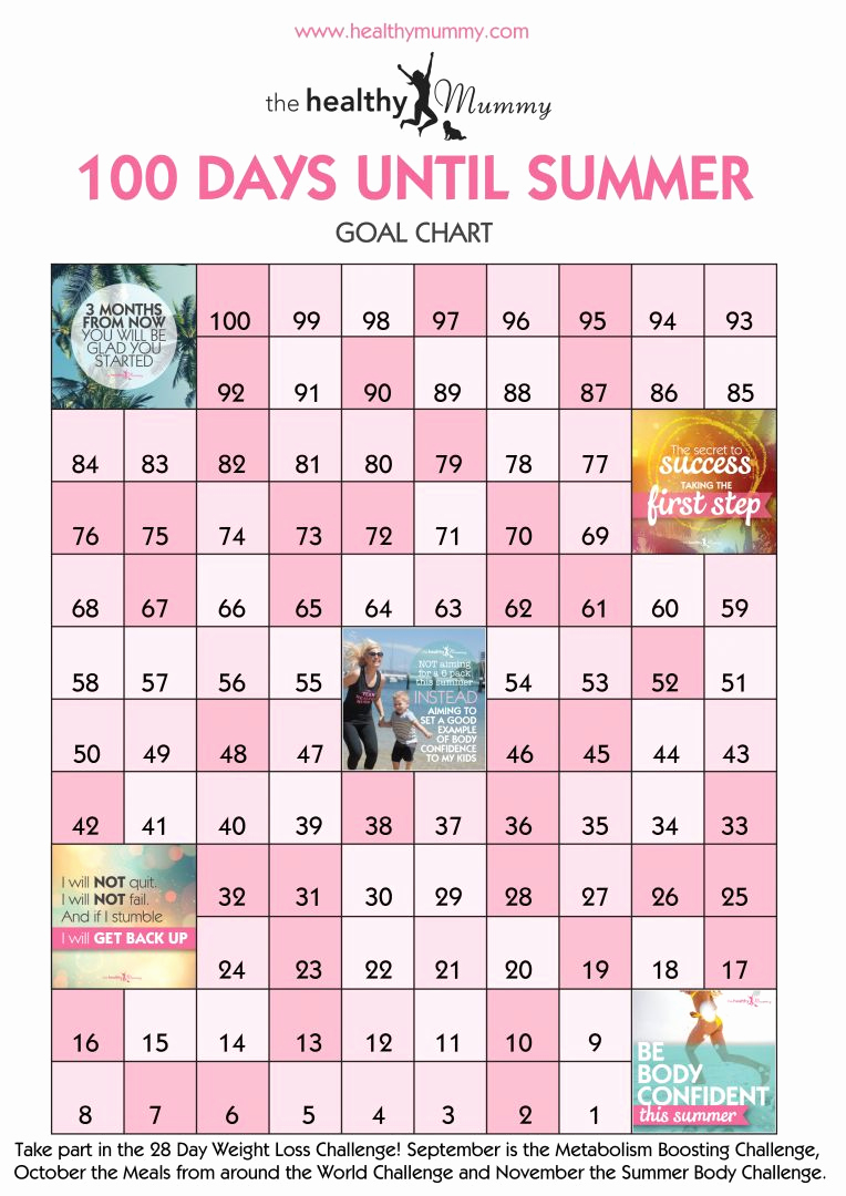 Weight Loss Goal Charts Fresh Your 100 Day Goal Motivation Sheet Lose Baby Weight