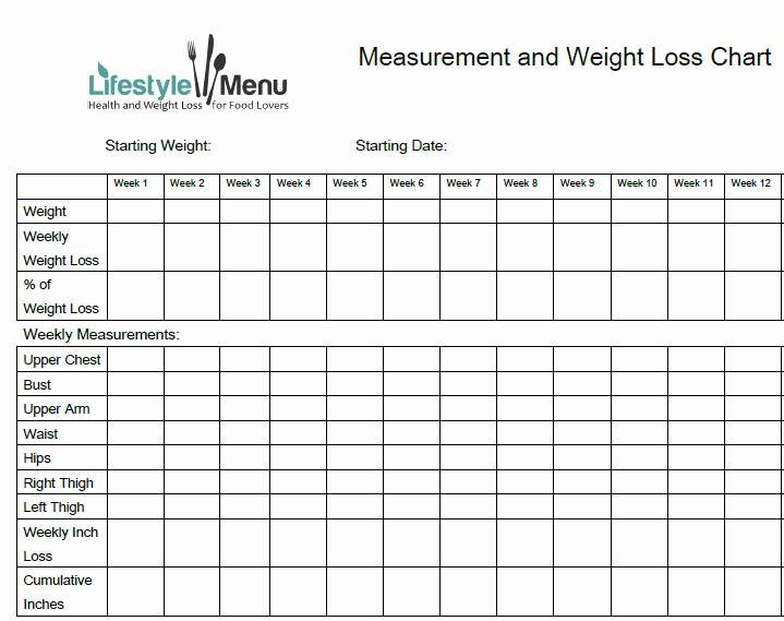 Weight Loss Measurement Chart Awesome Weight Loss Measurement Chart