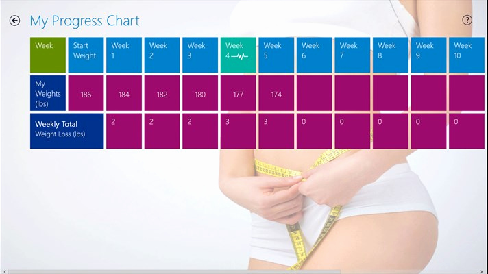 Weight Loss Progress Chart Awesome Review Weight Loss Hypnosis Apps