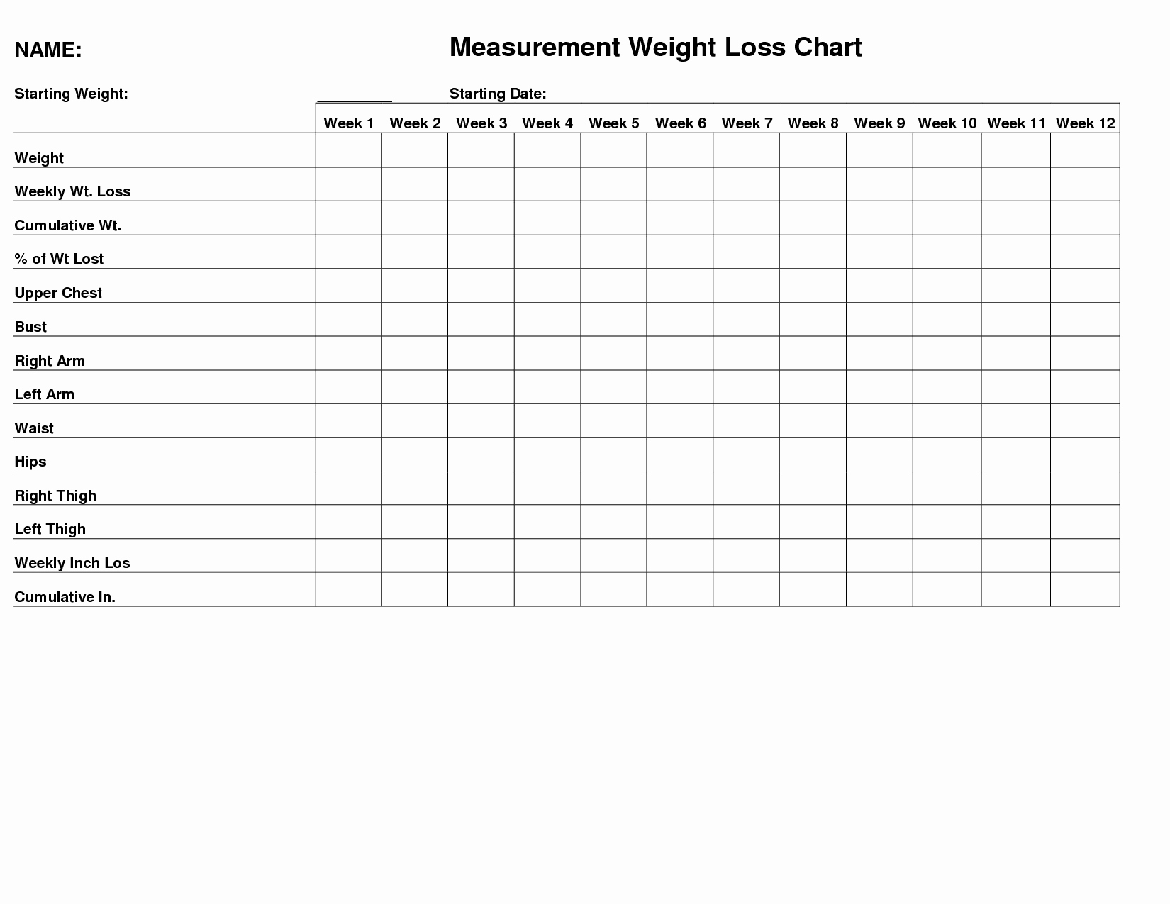 Weight Loss Progress Chart Inspirational Weight and Inch Loss tools On Pinterest