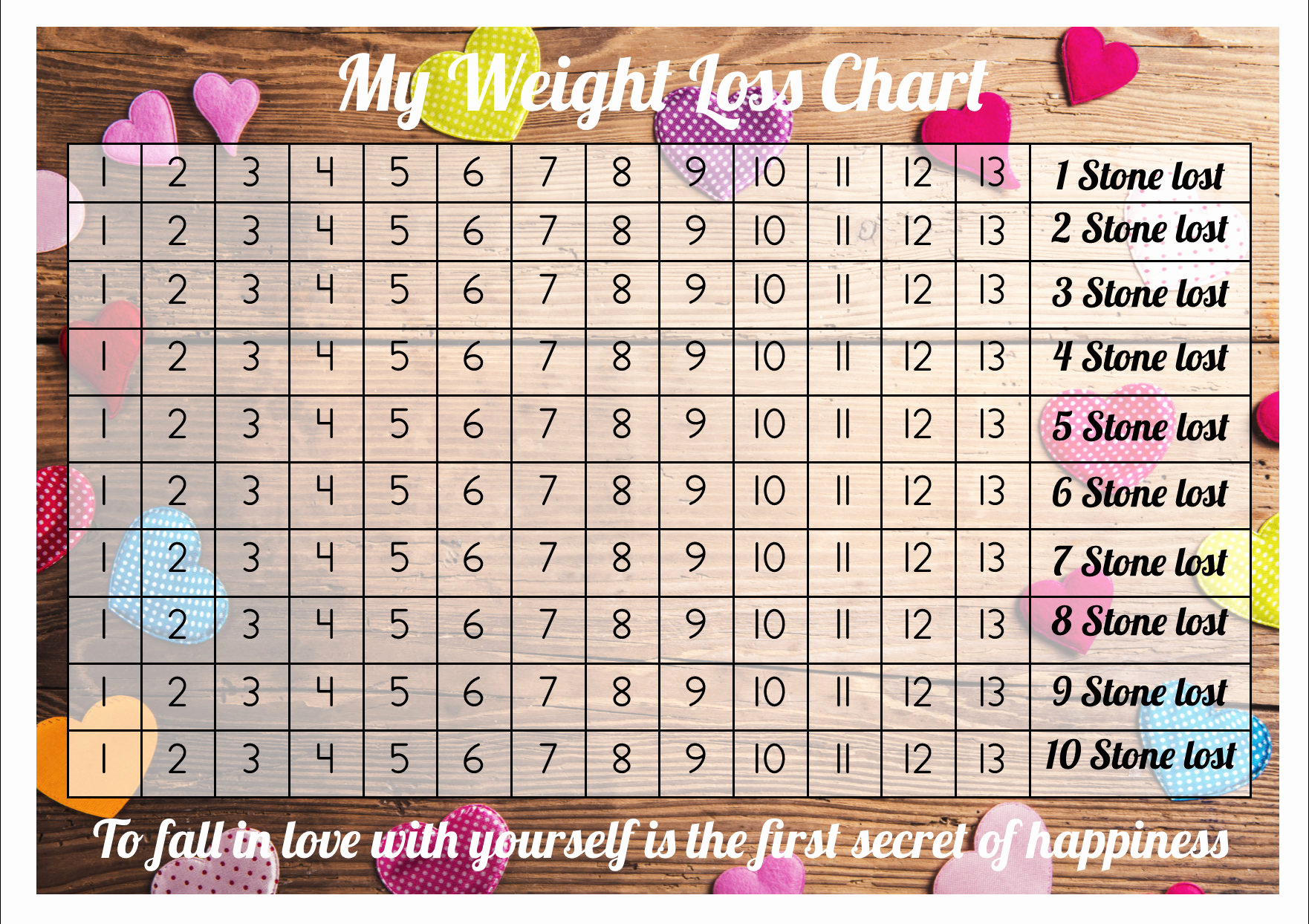 Weight Loss Progress Chart Inspirational Weight Loss Chart Tracker 10 Stone Es with Star